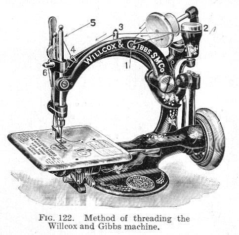 diagram of old sewing machine
